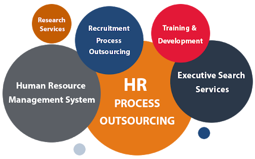 How to enjoy a hassle free human resourcemanagement?